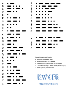Morse Code Quick Referenceby KW4FB